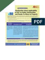 GST on Property