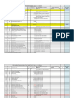 Approved MBOA RE 17-18 -Items LIST.pdf