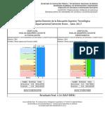 Evaluación Departamental 2017