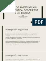Tipos de Investigación; Diagnostica, Descriptiva y Explicativa