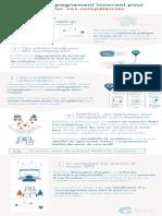 SPEF Pour Le Public - Infographie FORMAT WEB