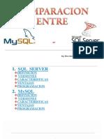 Sesión SQL Mysql