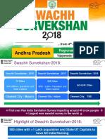 Swachh Survekshan 2018