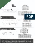 Deck Sheet Properties