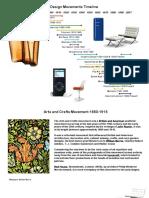 Design Movements Timeline
