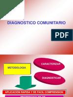 Diagnostico_Comunitario_GIIS_II.ppt