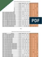 Distribución Profesor 2018-2