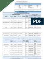 Silabo Analisis y Diseño de Sistemas Itsg 2017 2do Parcial