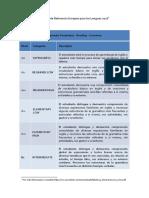 Adaptacion-del-Marco-de-Referencia-Europeo-para-las-Lenguas-2016.pdf