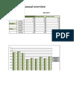 Excel Blood Pressure Chart