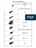 Power Cords Plugs Types