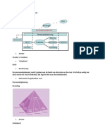 kennis portfolio p2