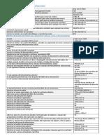 Teclas de Acceso Rapido SSMS 2014