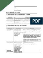CLASIFICACION PATOLOGIAS