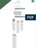 Libro Prevencion Social Cunjama.88.pdf