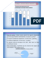 fiche synthese CA.pdf