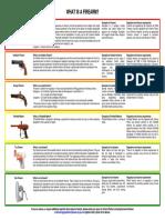 What is a Firearm 2013