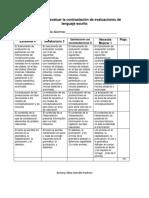 Contrastacion de evaluaciones de lenguaje escrito
