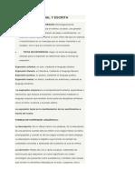 Introducción Expresión Oral y Escrita