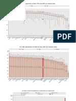 mortalidad causas 2015