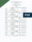 Pensum-Ing.-sistemas-año2015-trimestral..pdf