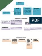 Analisis Financiero, TAREA 3