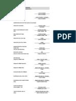 Formulario Razones Financieras