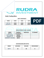 Derivative Report Rudra Investment