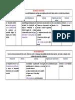 RECURSO DE REVOCATORIA.pdf