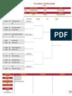 Fase Final Prov Alicante If