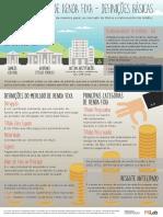 Instrumentos de renda fixa