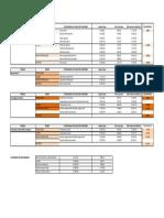 2013-12-16 Tabla de Equivalencias SCP (AEC-ANEIMO)