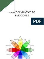 CAMPO SEMANTICO EMOCIONES.pptx