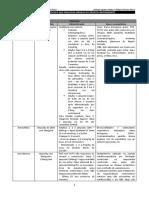 Kupdf.com Guia Do Plantonista 01 Principais Drogas Utilizadas Em Pa