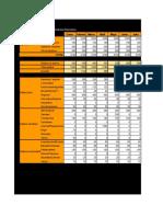 Bankcook Kakebo en Excel Gratis