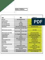 Comparacion PRFV - Weholite