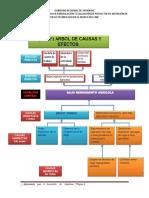 Formulación y Evaluación de Proyectos de Inversión de Riego Tecnificado en El Marco Del Snip