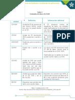 Tabla1.pdf