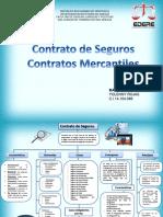 Mapa Conceptual Contratos de Seguros-Mercantiles