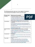 Business Phrasal Verbs - Sample Unit