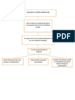 Mapa Conceptual Formas de Control (Rocio Gomez H-8)Constitucion y Legislacion E.