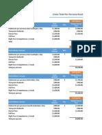 Presupuesto Guadalajara