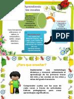 El Curriculo Ambientes de Aprendizaje (1)
