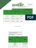 Matriz de Peligros Disanmor s.a.s. - Seguridad Industrial