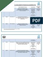 Inventario General de Rts Rev 20-12-2017