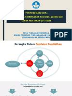 A2 Penyusunan Soal USBN Puspendik SMK-2018