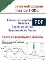 2-4-Factores de amplificacion-Angulo de desfase-Transmision de fuerzas.pdf