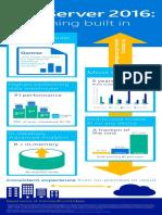 SQL Server 2016 Infographic en US (1)