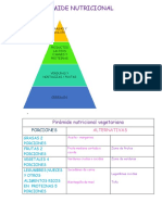 Pirámide Nutricional Vegetariana