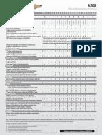 PM N300.pdf